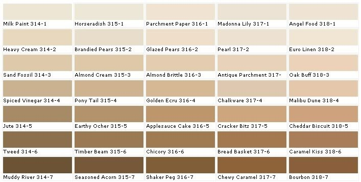 almond paint colorWhat color to paint this house