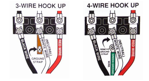 normal_1418346888 dryer dryer plug issue wiring diagram 3 prong dryer plug at crackthecode.co