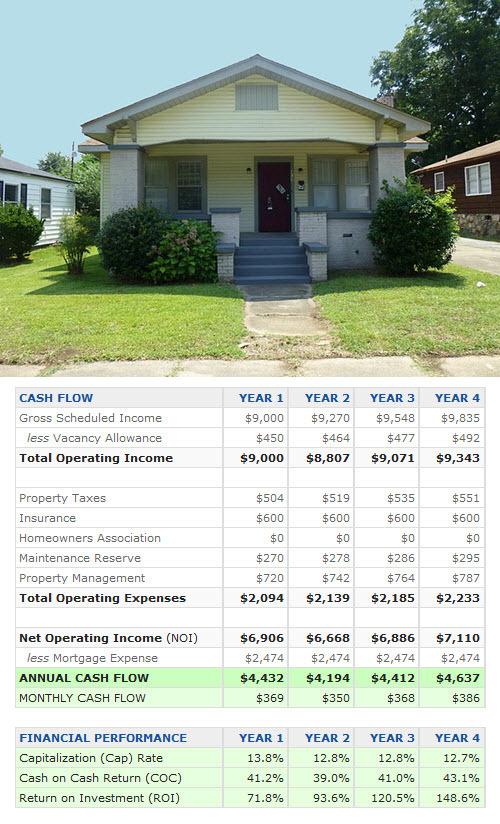 ou investir bien immobilier
