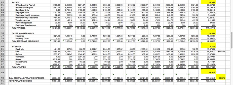 Normal 1467575847 Noi Utilties And Payroll